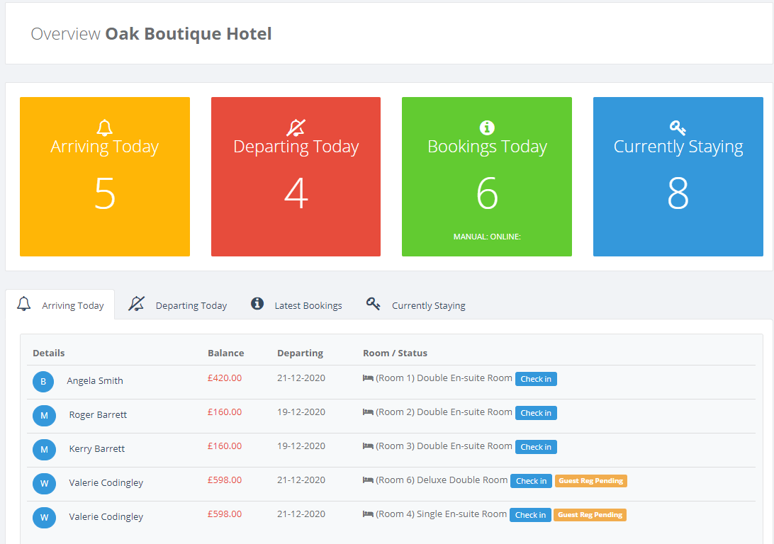 Booking System for Hotel